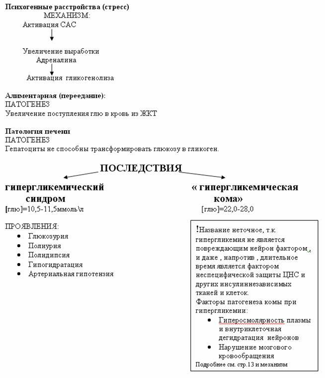 диетолог в уфе поликлиника